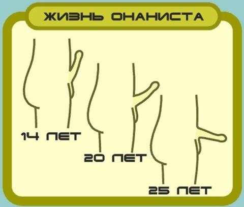 Способы мастурбации для мужчин - 16 техник